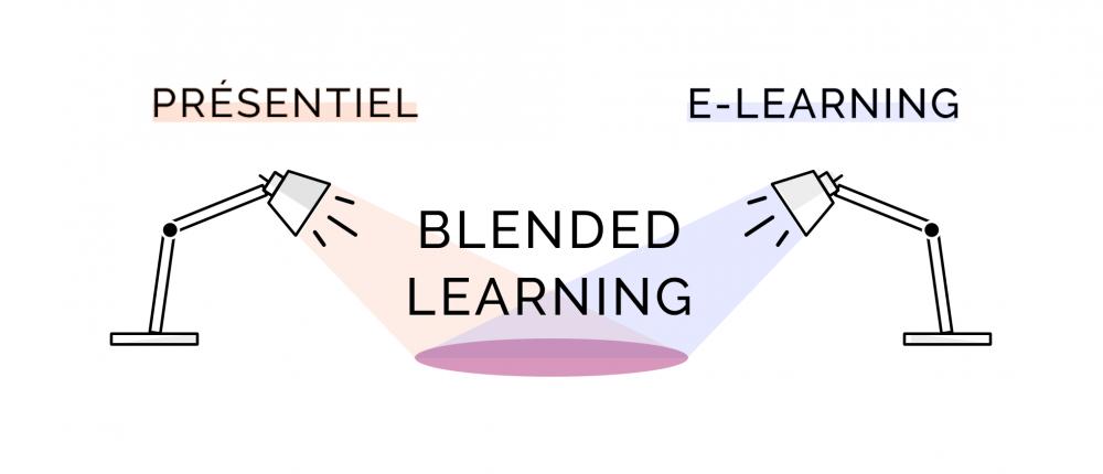 Blended learning :  intérêt et avantages en entreprise